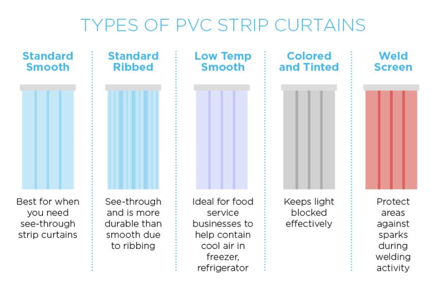 doors pvc vinyl industrial and strip views curtain curtains x more
